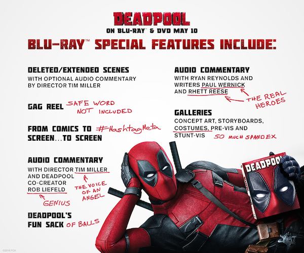 Deadpool features