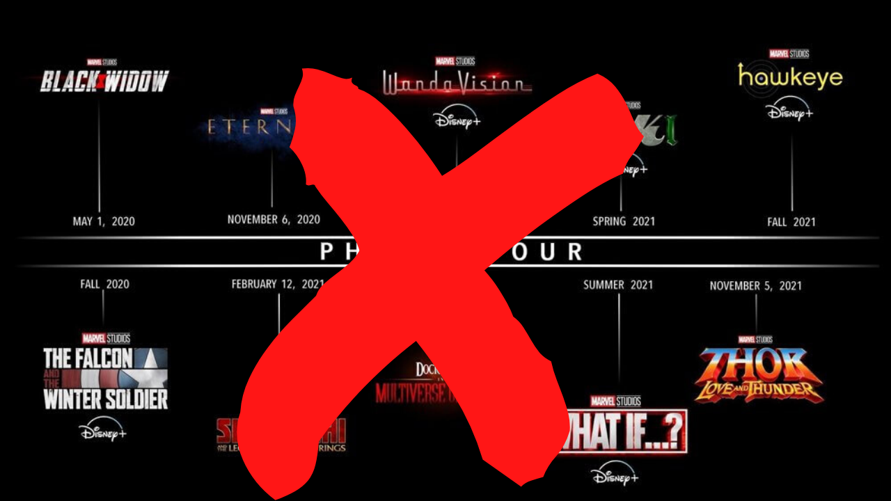 The MCU Completely Reshuffles Phase 4